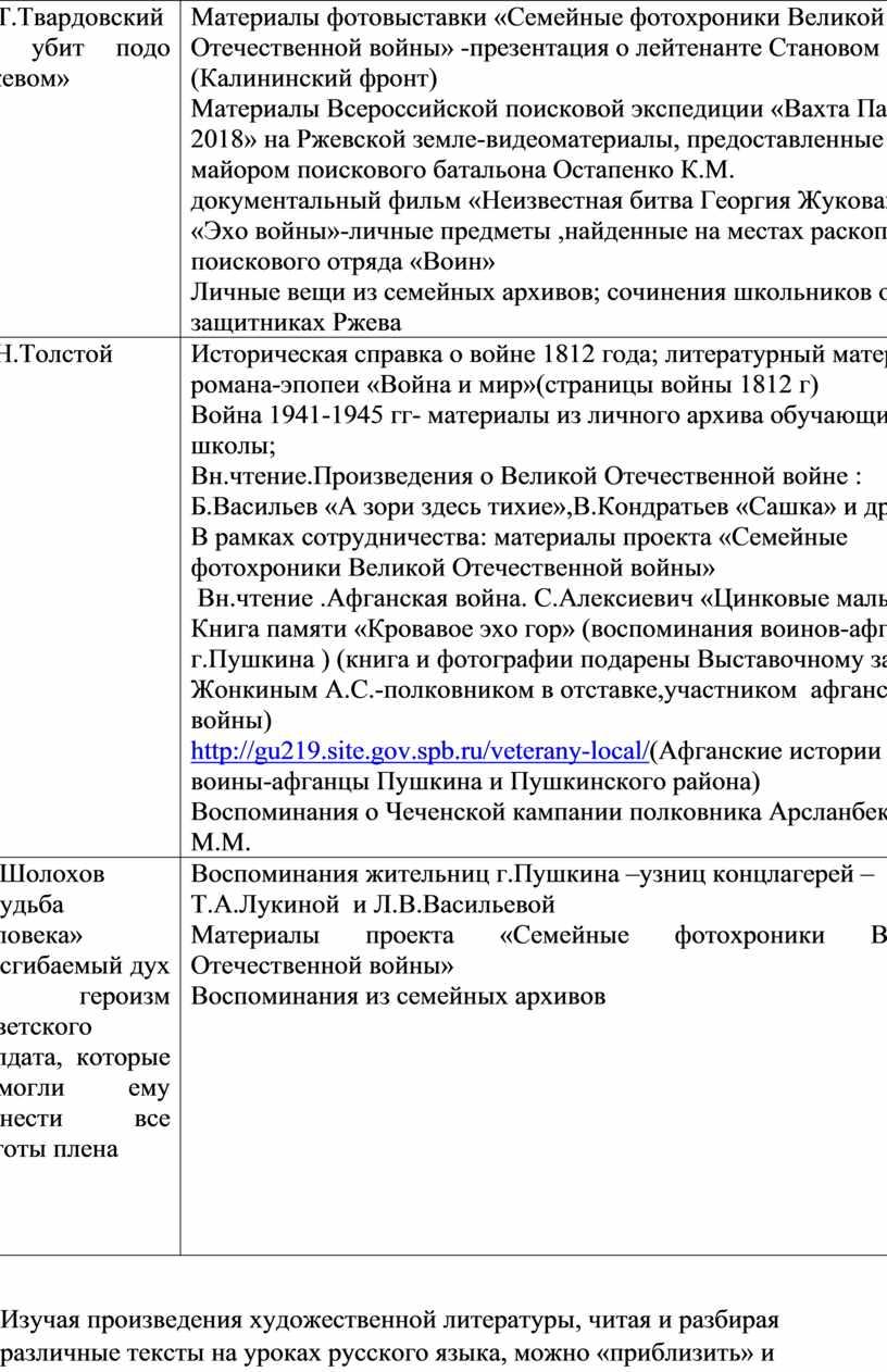 А.Т.Твардовский «Я убит подо