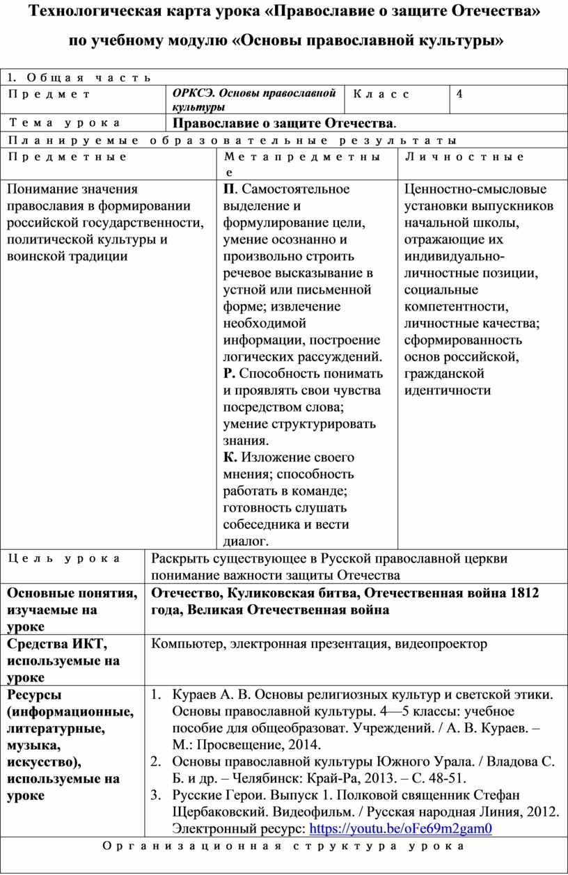 Технологическая карта урока «Православие о защите