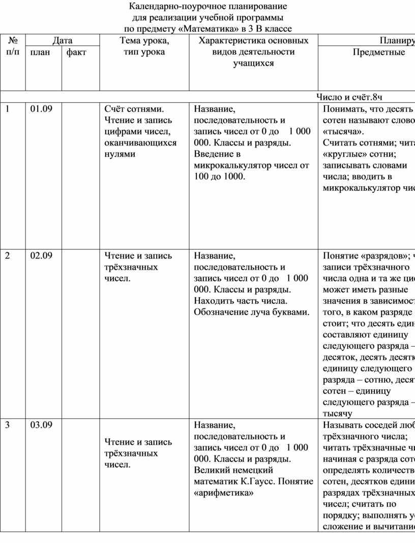 Календарно-поурочное планирование для реализации учебной программы по предмету «Математика» в 3