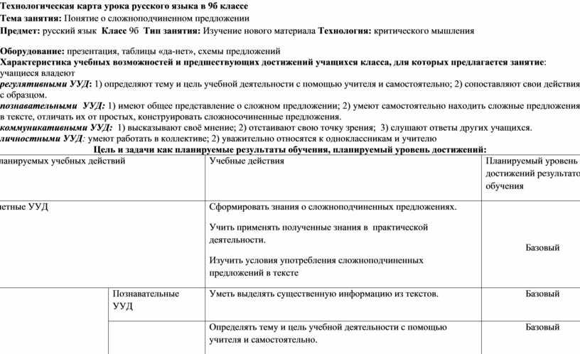 Технологическая карта урока русского языка в 9б классе