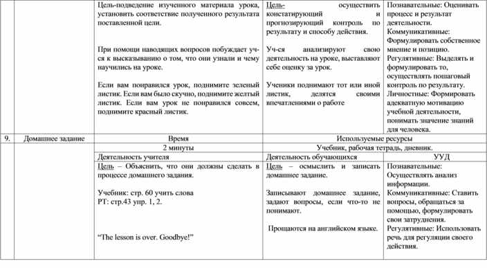 """Технологическая карта урока """"I like animals"""", 2 класс , УМК В.П. Кузовлев"""