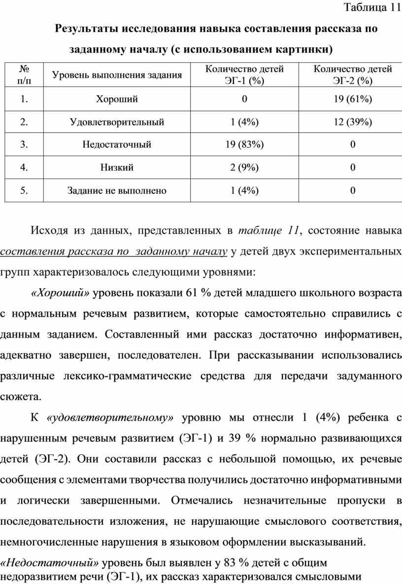 Таблица 11 Результаты исследования навыка составления рассказа по заданному началу (с использованием картинки) № п/п
