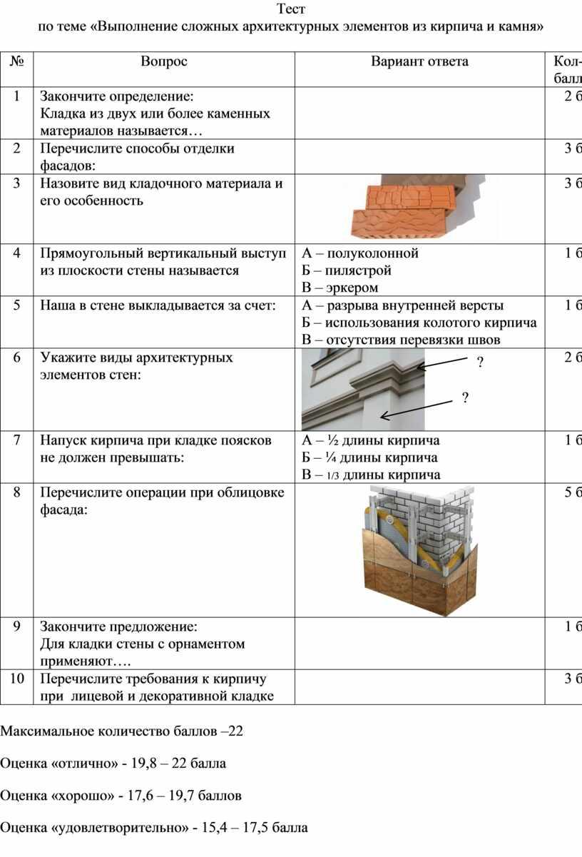 Тест по теме «Выполнение сложных архитектурных элементов из кирпича и камня» №