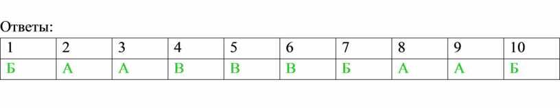 Ответы: 1 2 3 4 5 6 7 8 9 10