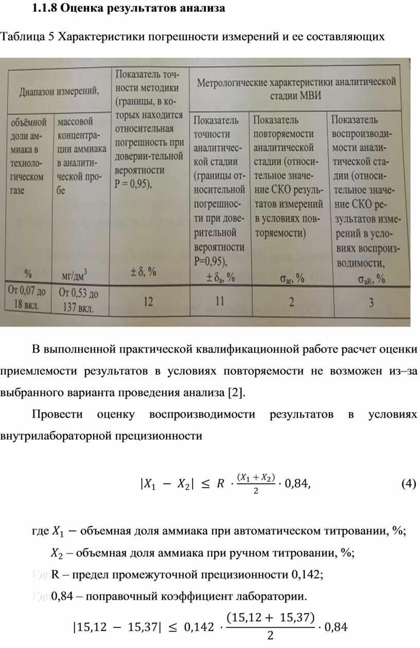 Оценка результатов анализа