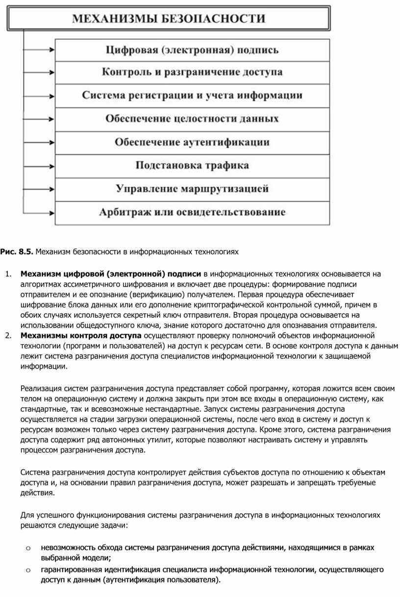 Рис. 8.5. Механизм безопасности в информационных технологиях 1