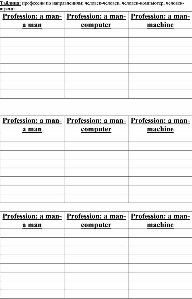 Таблица: профессии по направлениям: человек-человек, человек-компьютер, человек- агрегат