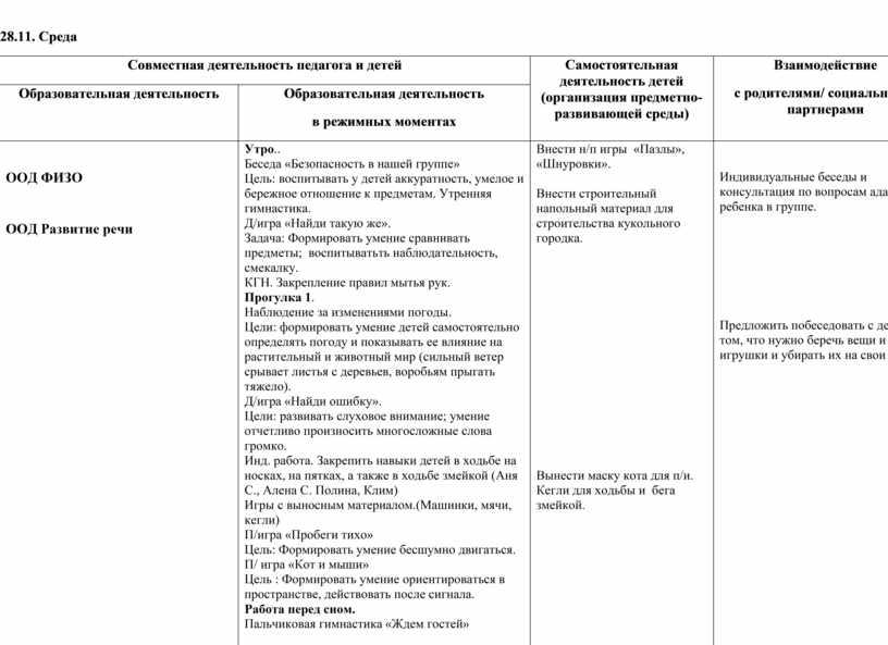 Среда Совместная деятельность педагога и детей