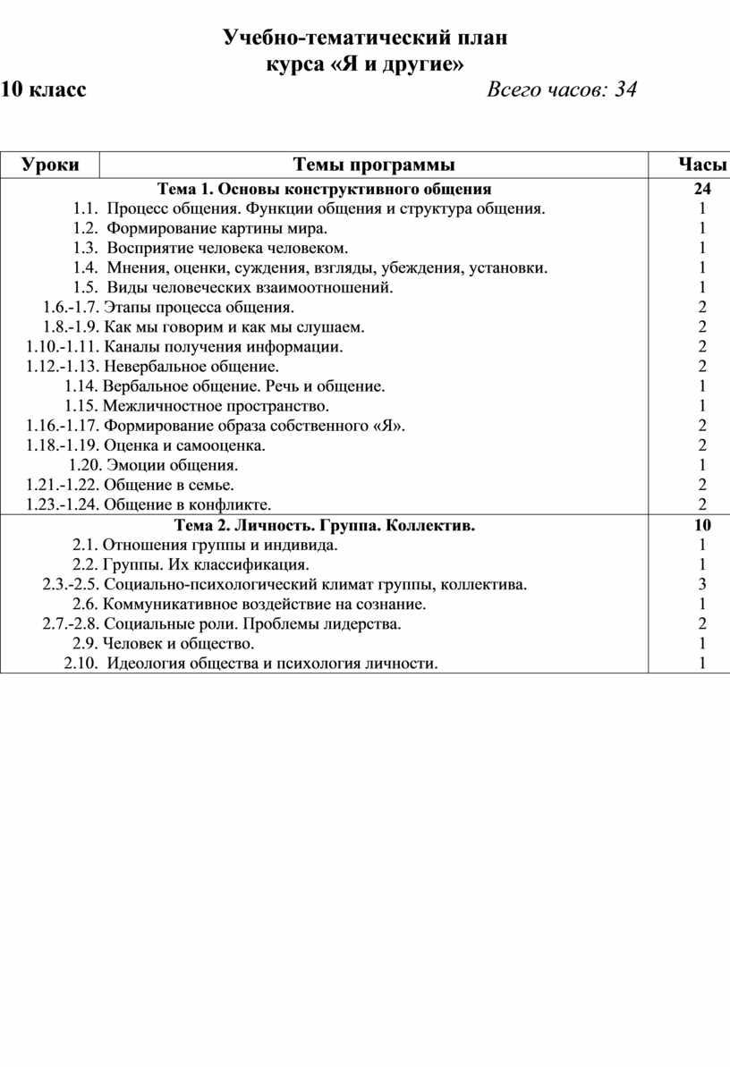 Учебно-тематический план курса «Я и другие» 10 класс