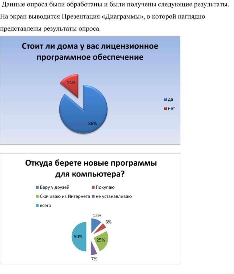 Данные опроса были обработаны и были получены следующие результаты