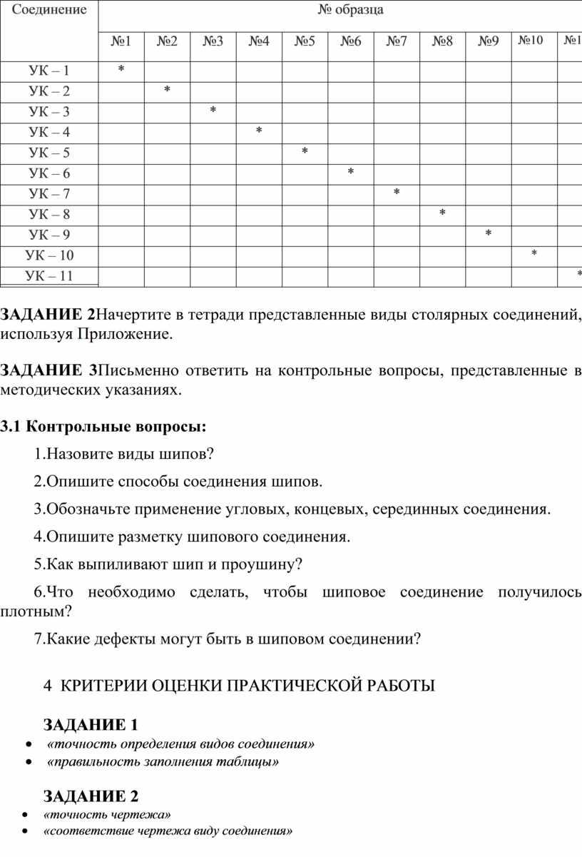 Соединение № образца №1 №2 №3 №4 №5 №6 №7 №8 №9 №10 №11