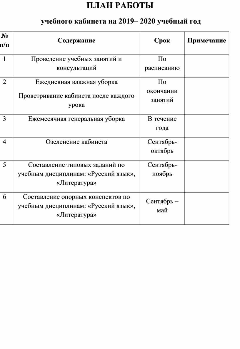 ПЛАН РАБОТЫ учебного кабинета на 2019– 2020 учебный год № п/п