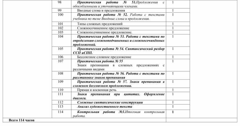 Практическая работа № 51. Предложения с обособленными и уточняющими членами