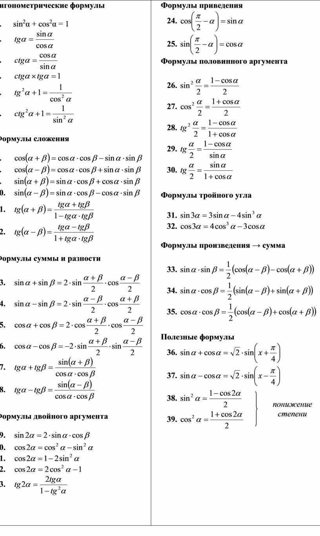 Тригонометрические формулы 1