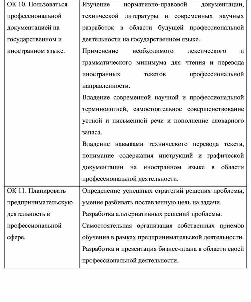 ОК 10. Пользоваться профессиональной документацией на государственном и иностранном языке