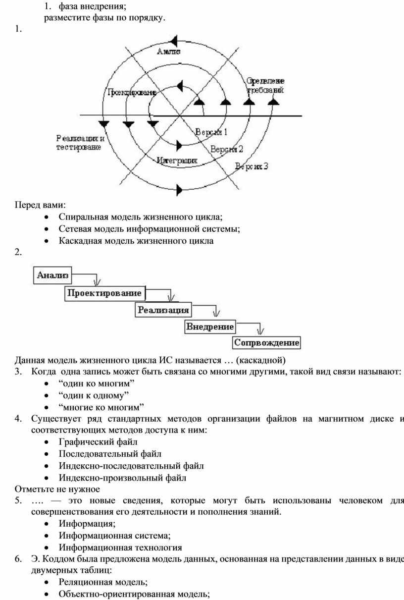 Перед вами: · Спиральная модель жизненного цикла; ·