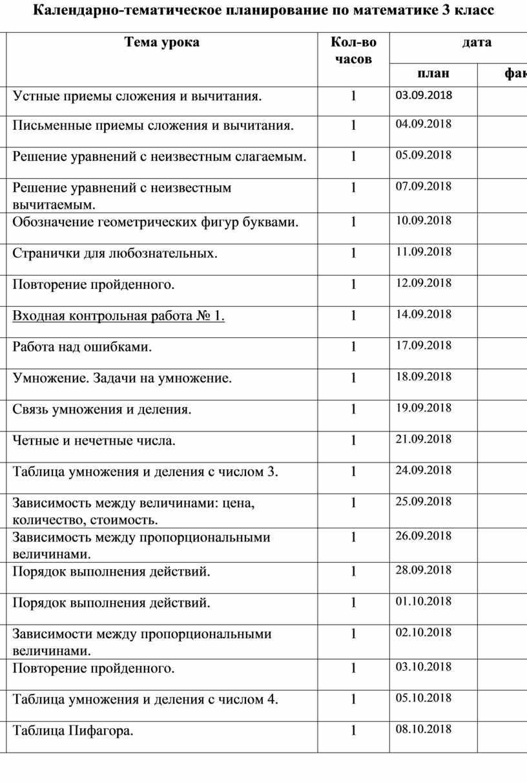 Календарно-тематическое планирование по математике 3 класс № п/п
