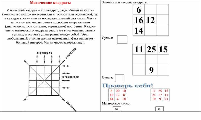 Магические квадраты Магический квадрат – это квадрат, разделённый на клетки (количество клеток по вертикали и горизонтали одинаково), где в каждую клетку вписан последовательный ряд чисел