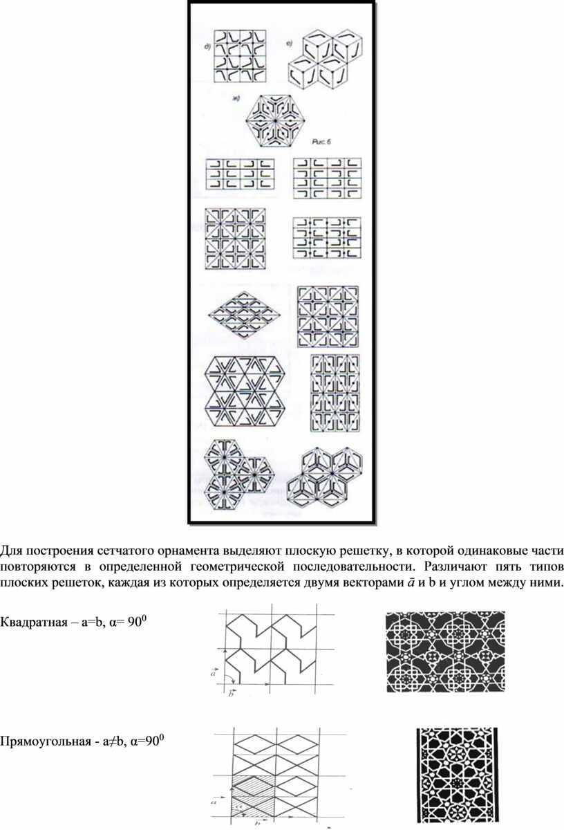 Для построения сетчатого орнамента выделяют плоскую решетку, в которой одинаковые части повторяются в определенной геометрической последовательности