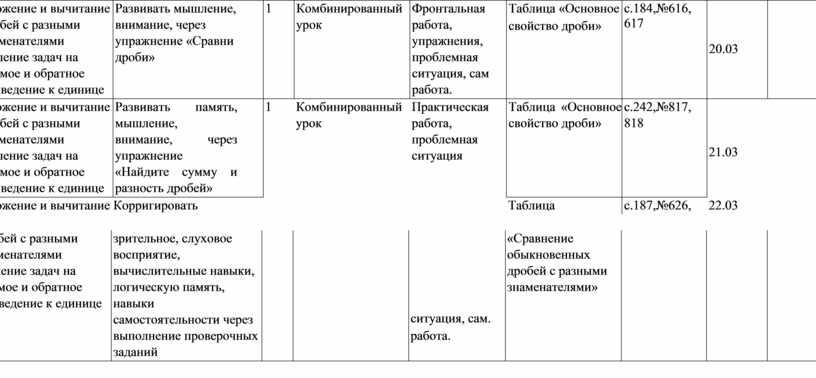 Сложение и вычитание дробей с разными знаменателями