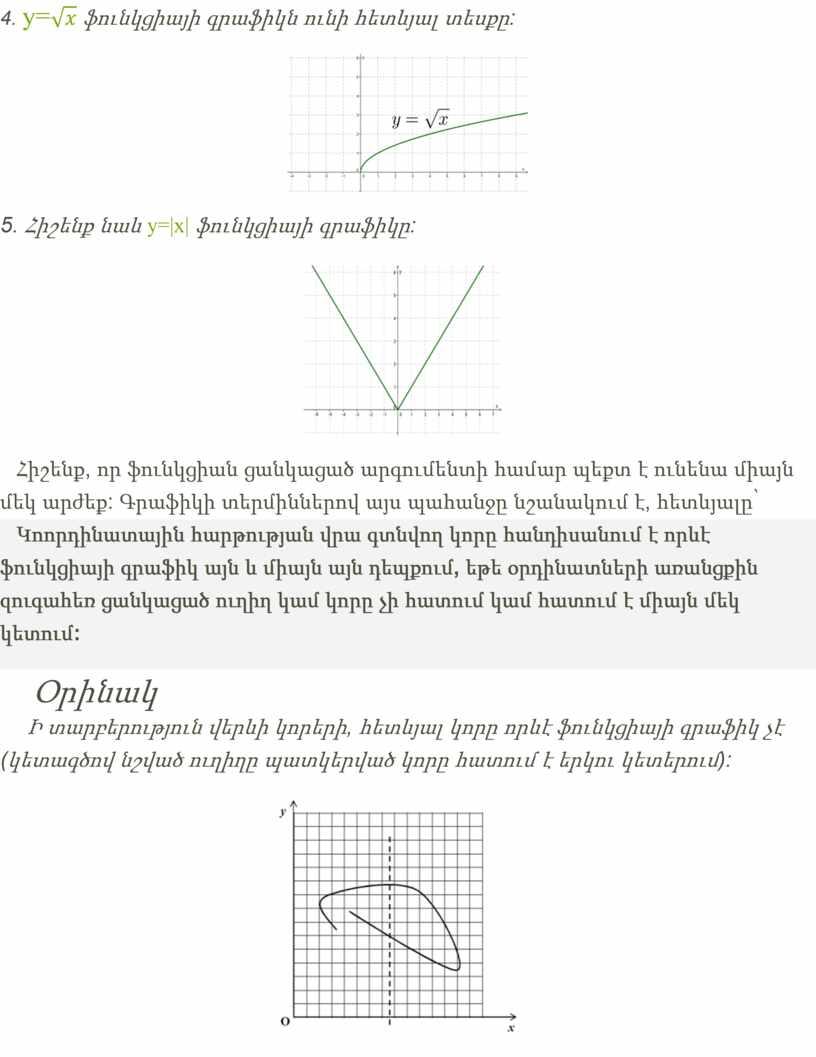 4. y = ֆունկցիայի գրաֆիկն ունի հետևյալ տեսքը : 5. Հիշենք նաև y =| x | ֆունկցիայի գրաֆիկը : Հ իշենք , որ ֆունկցիան ցանկացած…