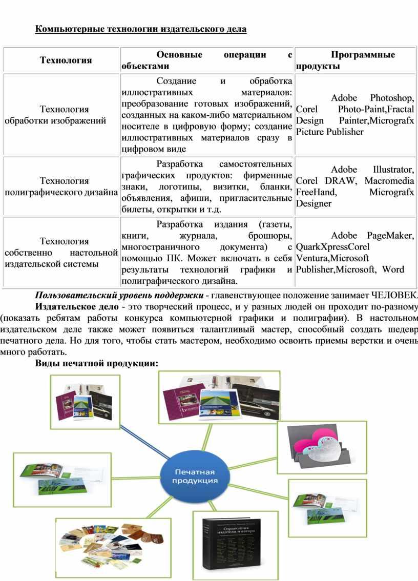 Компьютерные технологии издательского дела