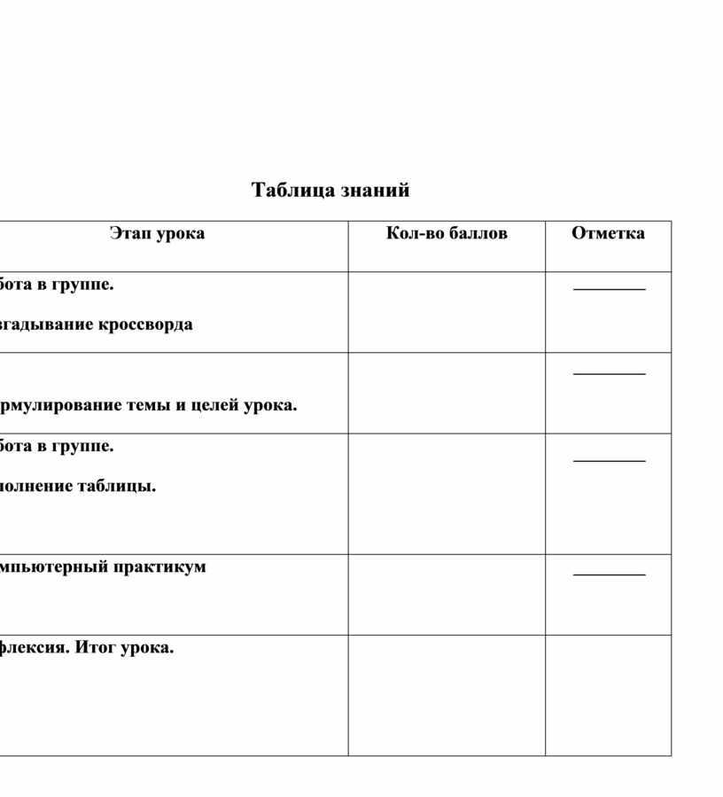 Таблица знаний