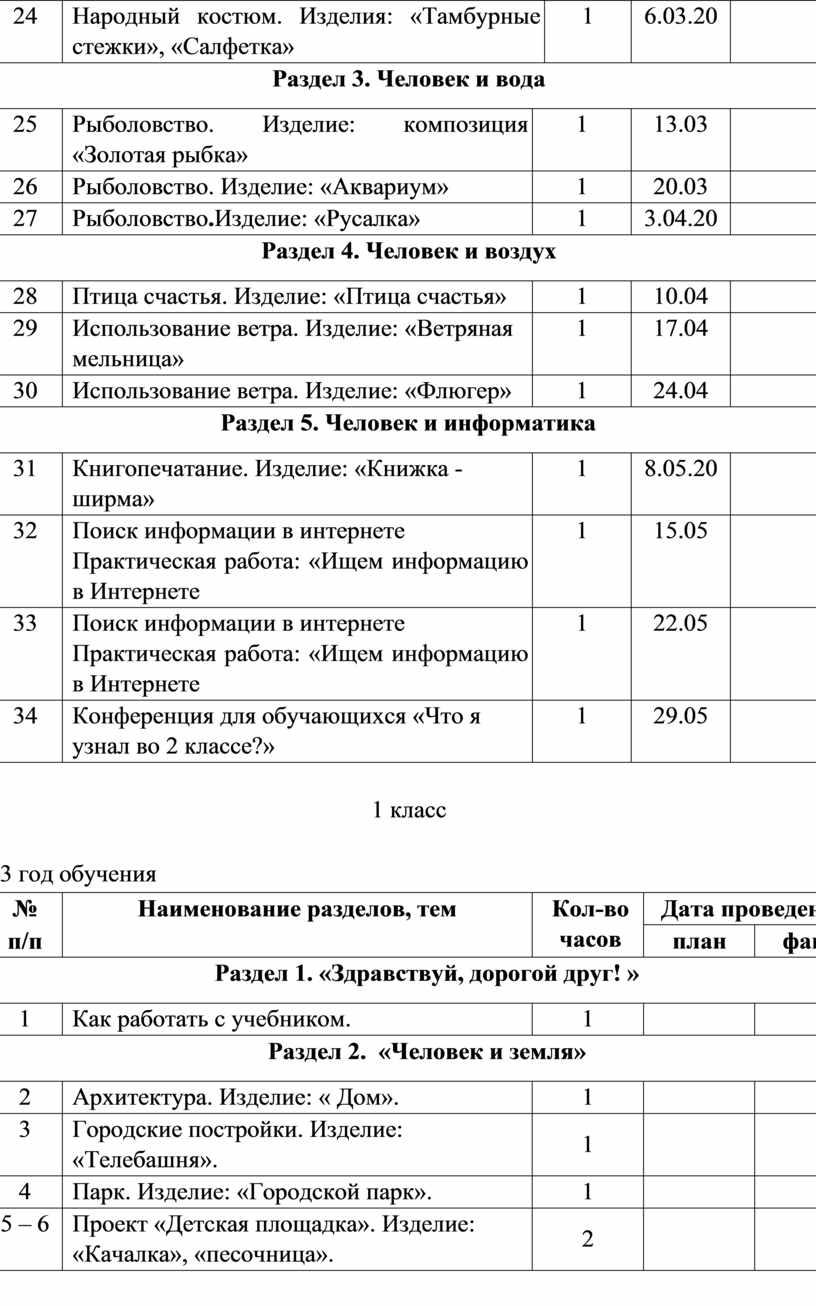 Народный костюм. Изделия: «Тамбурные стежки», «Салфетка» 1 6