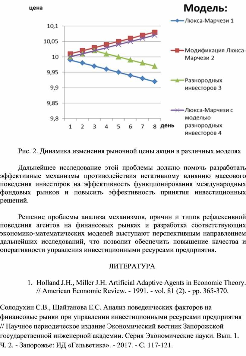 Рис. 2. Динамика изменения рыночной цены акции в различных моделях