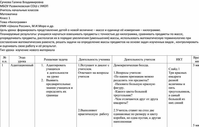 Сучкова Галина Владимировна МБОУ