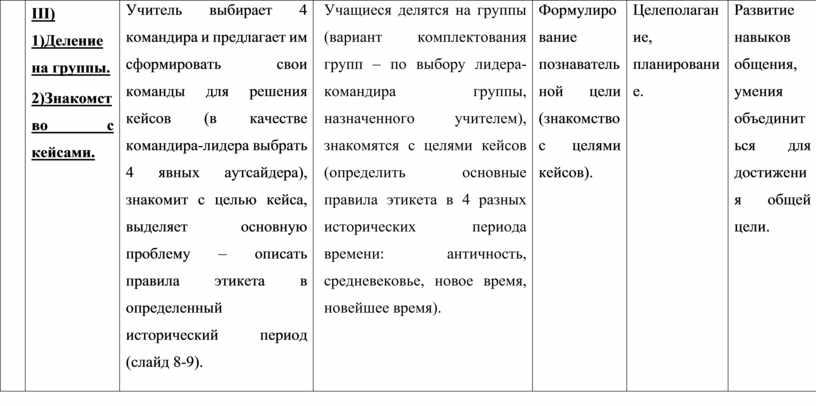 III ) 1)Деление на группы. 2)Знакомство с кейсами
