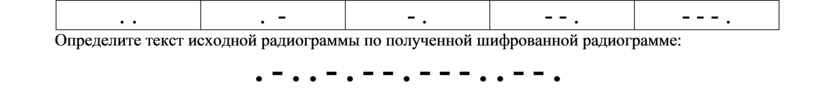 Определите текст исходной радиограммы по полученной шифрованной радиограмме: