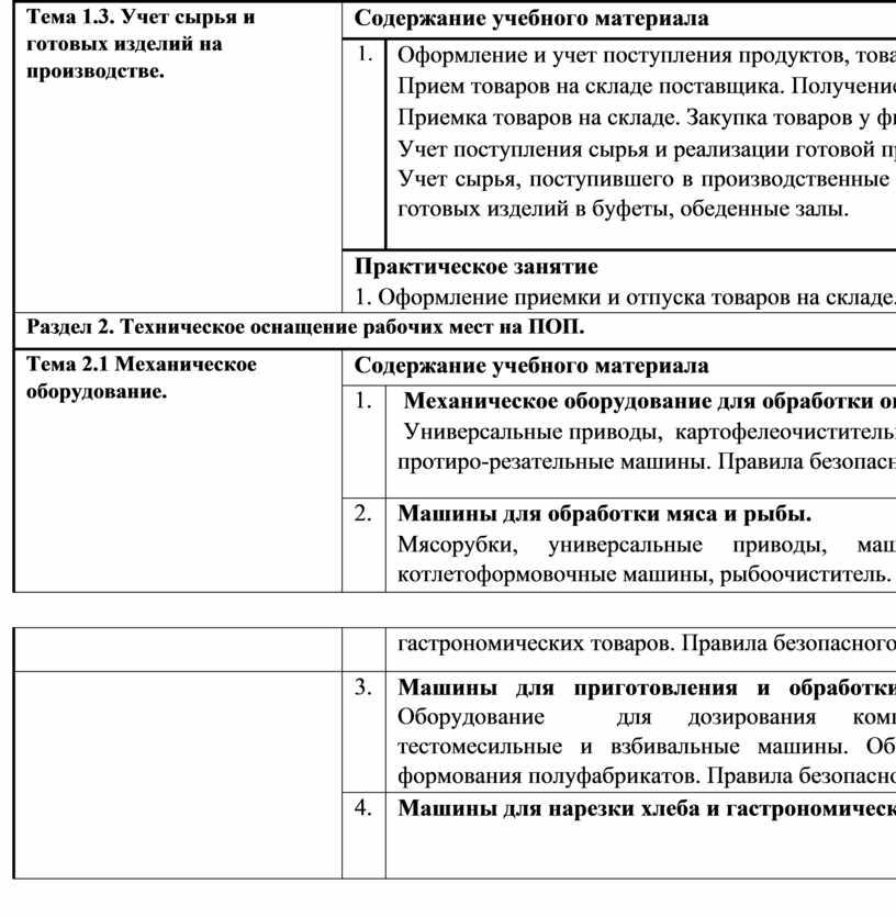 Тема 1.3. Учет сырья и готовых изделий на производстве