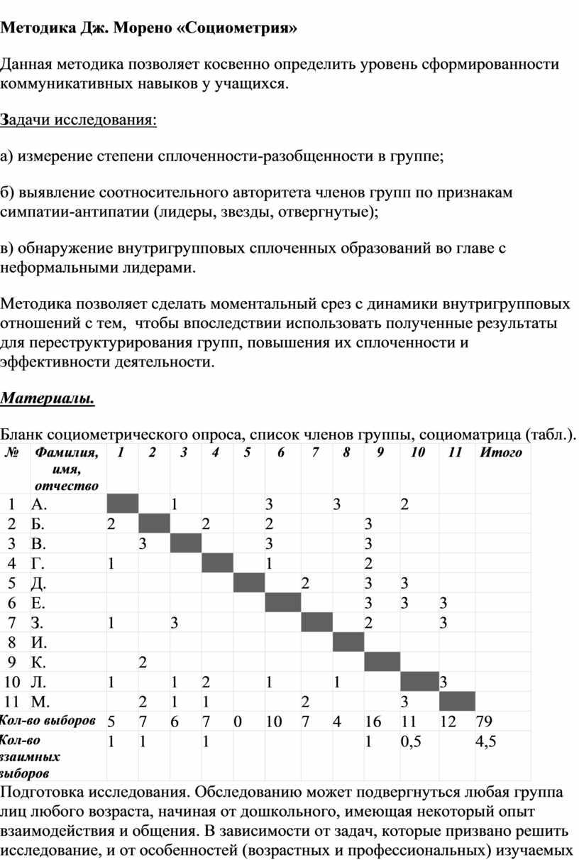 Методика Дж. Морено «Социометрия»