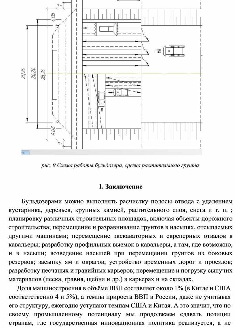 Схема работы бульдозера, срезка растительного грунта 1