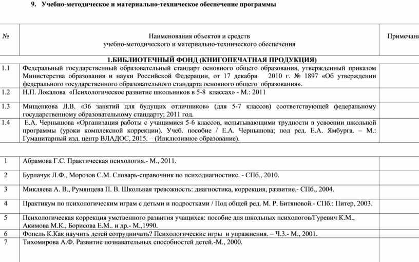 Учебно-методическое и материально-техническое обеспечение программы №