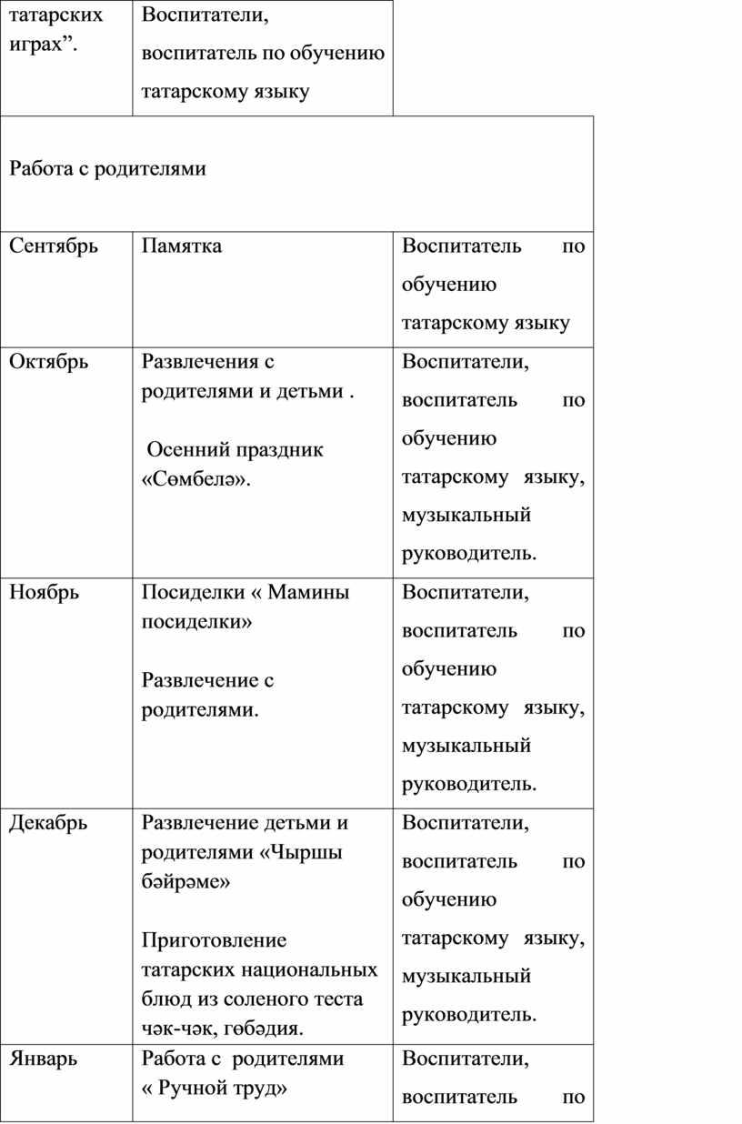 Воспитатели, воспитатель по обучению татарскому языку