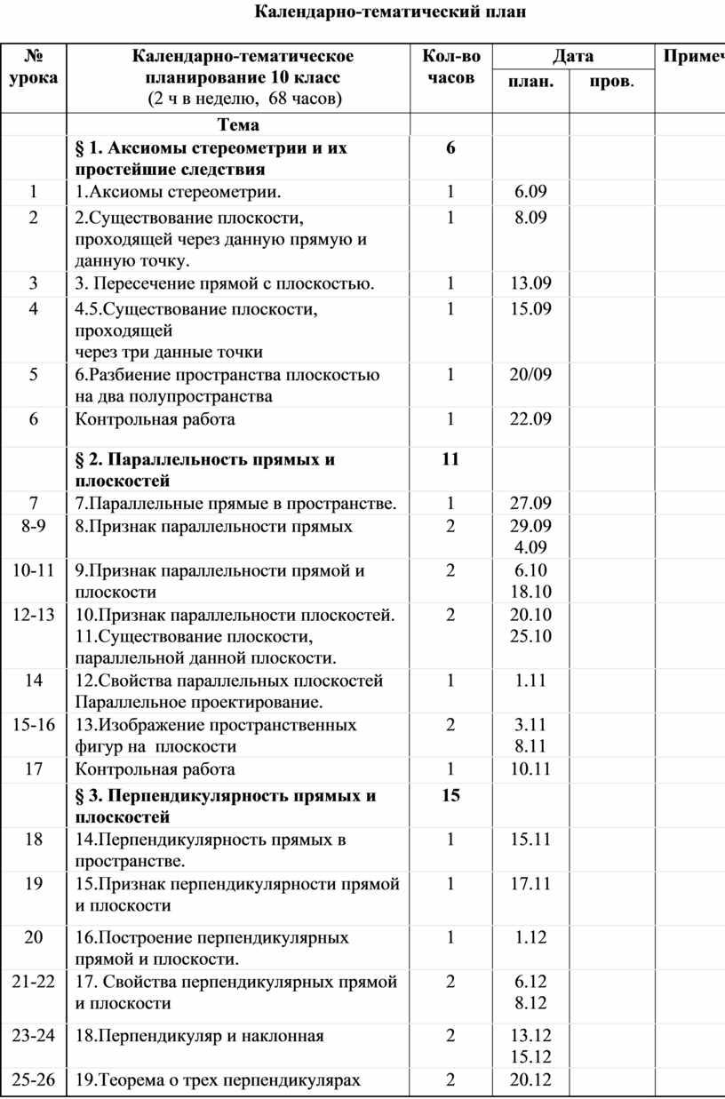 Календарно-тематический план № урока