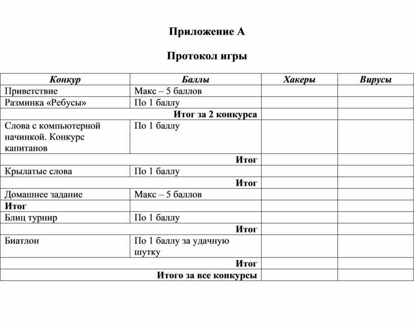 Приложение А Протокол игры