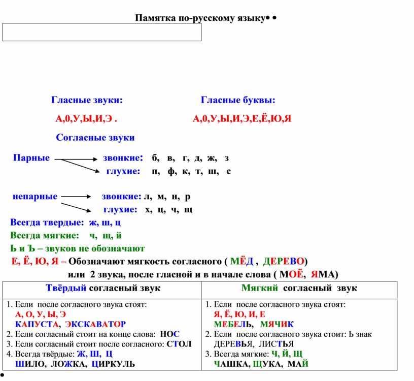 Памятка по-русскому языку