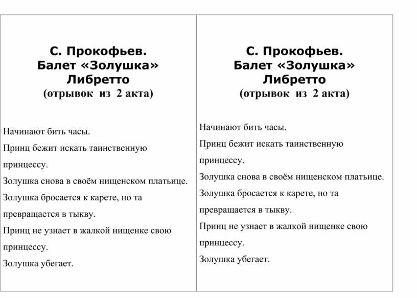 С. Прокофьев. Балет «Золушка»