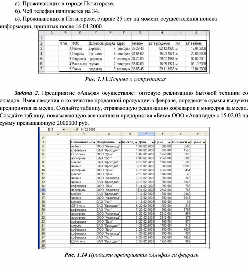 Проживающих в городе Пятигорске, б)