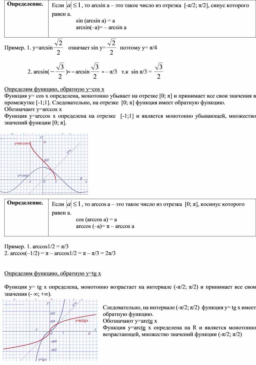 Определение. Если , то arcsin a – это такое число из отрезка [-π/2; π/2], синус которого равен а