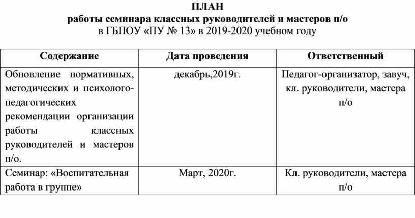 ПЛАН работы семинара классных руководителей и мастеров п/о в