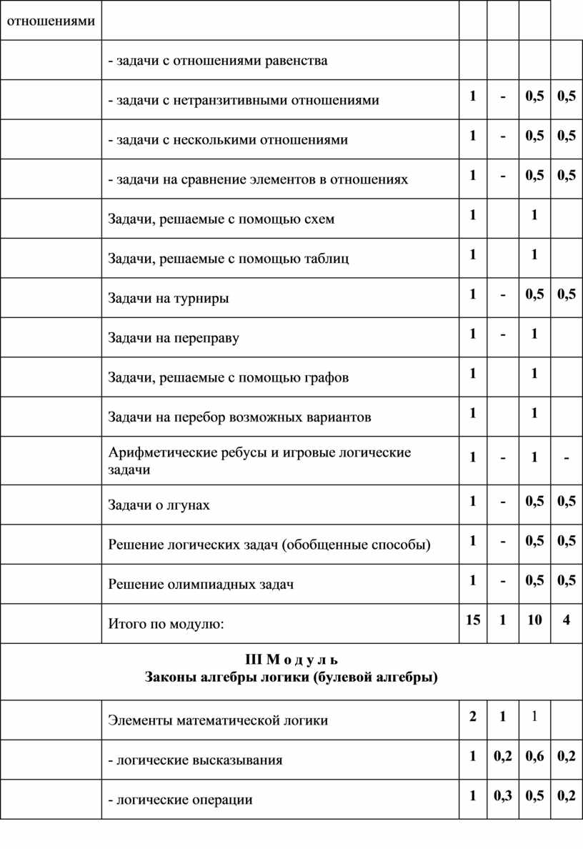 Задачи, решаемые с помощью схем 1 1