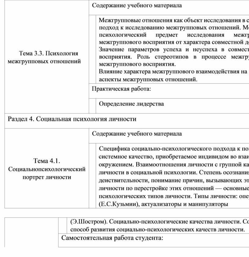 Тема 3.3. Психология межгрупповых отношений