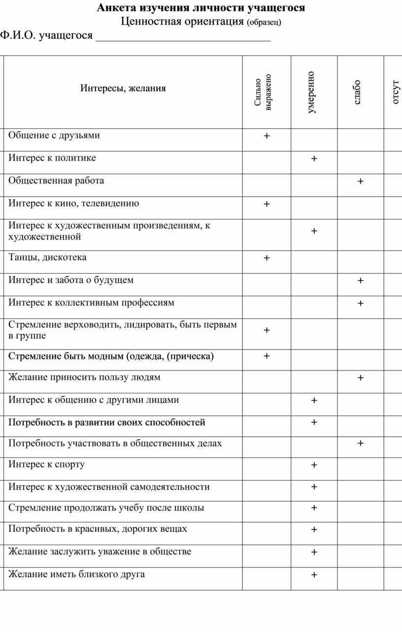 Анкета изучения личности учащегося