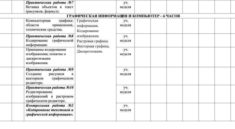 Практическая работа №7 Вставка объектов в текст (рисунков, формул)
