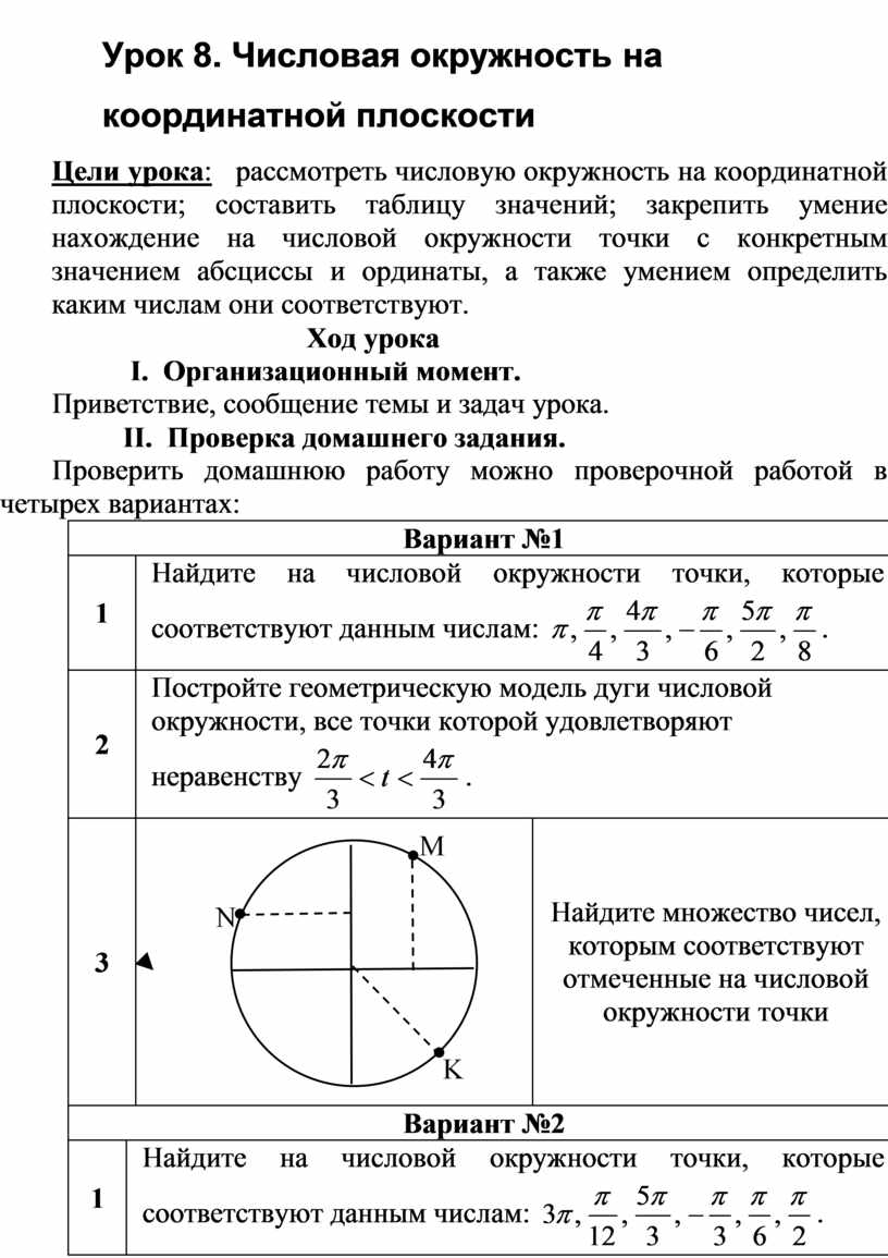 Урок 8. Числовая окружность на координатной плоскости