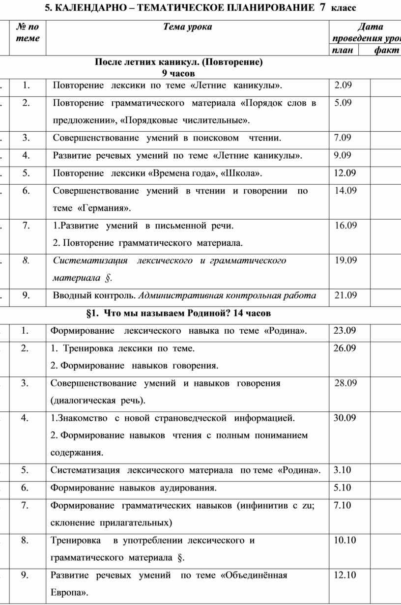 КАЛЕНДАРНО – ТЕМАТИЧЕСКОЕ ПЛАНИРОВАНИЕ 7 класс № п/п № по теме